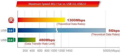EW-7833UAC_USB3.jpg