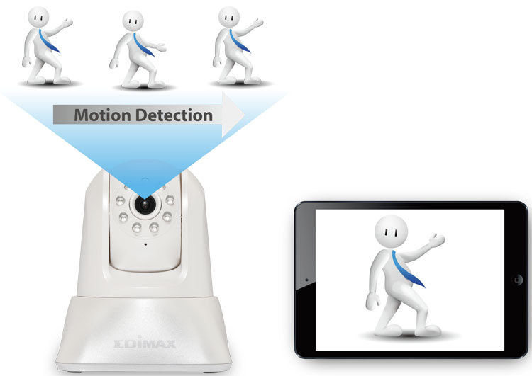 IC-7001W_motion_detection.jpg