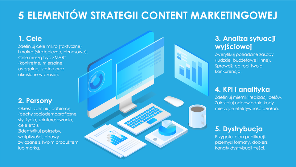 strategia-content-marketingowa-infografika.png