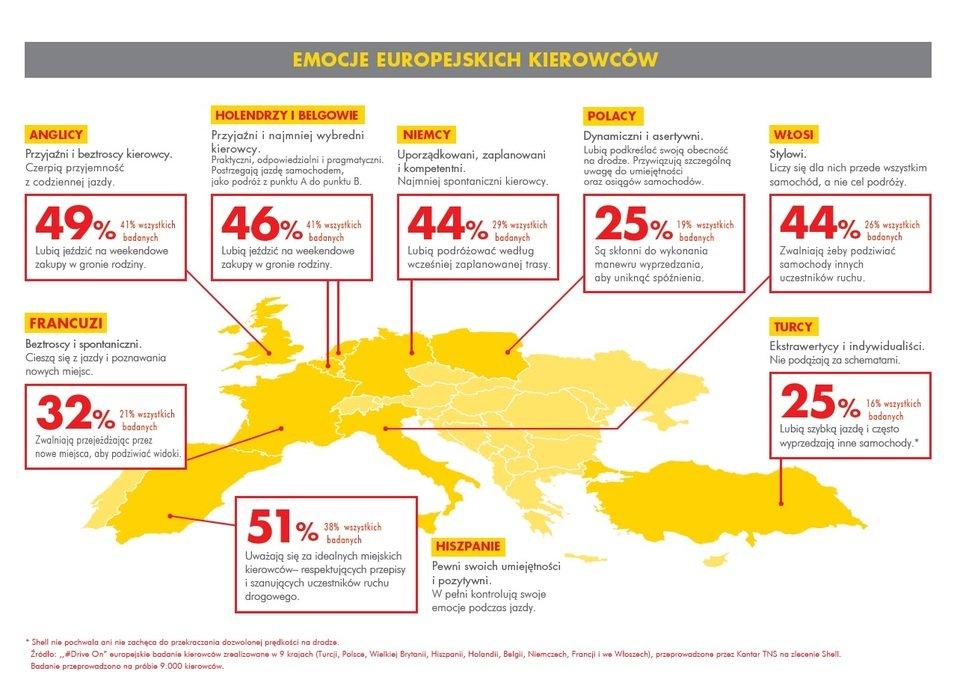 Emocje_kierowcow_infografika_Shell(1).jpg