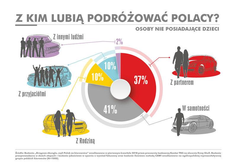 Prezentacja Polacy w podrozy 2018_09_18 024.jpg