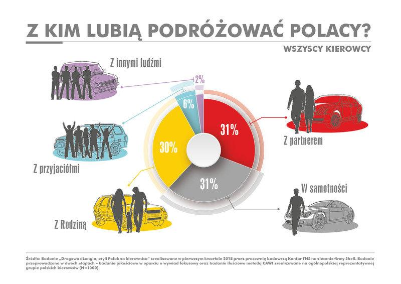 Prezentacja Polacy w podrozy 2018_09_18 02.jpg