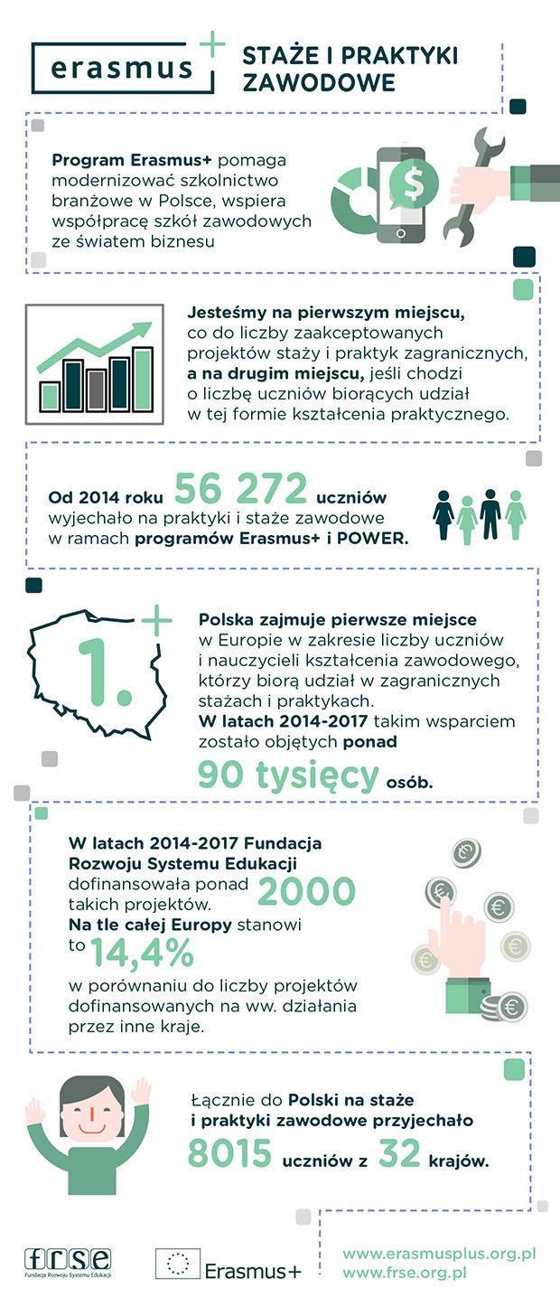 Infografika Staze 2018.jpg