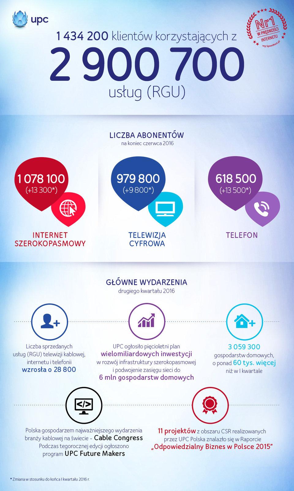 Infografika__wyniki_IIQ_2016.jpg