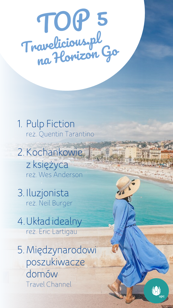 Travelicious TOP5 na Horizon Go.png