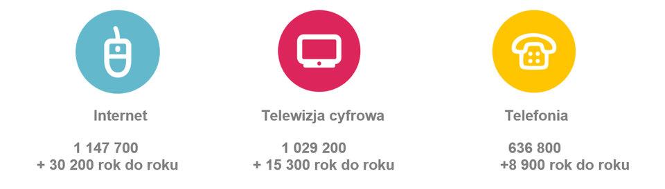 Liczby_PR.jpg