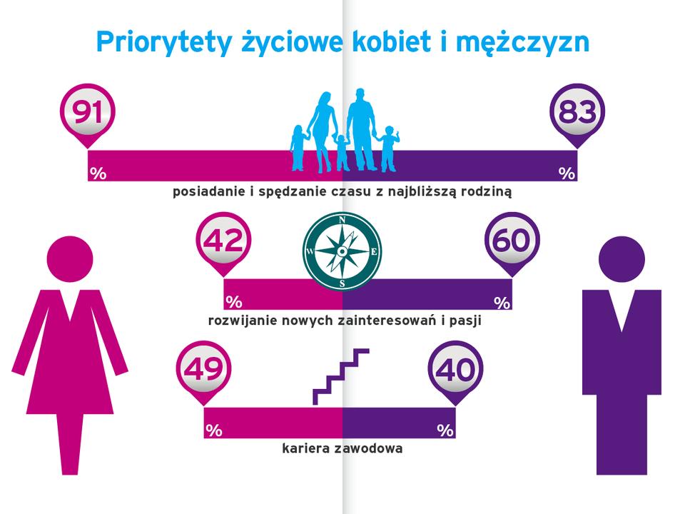 nowa CITI 8 marca infografika 1200x900 2.png