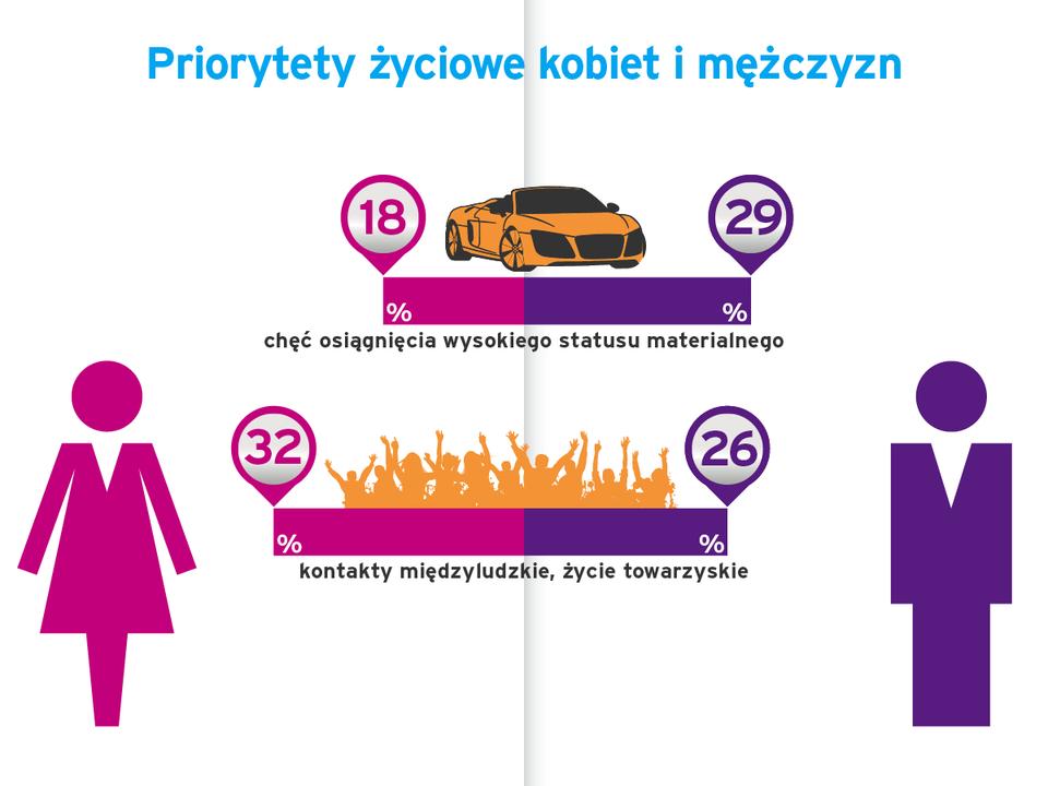 nowa CITI 8 marca infografika 1200x900 3.png