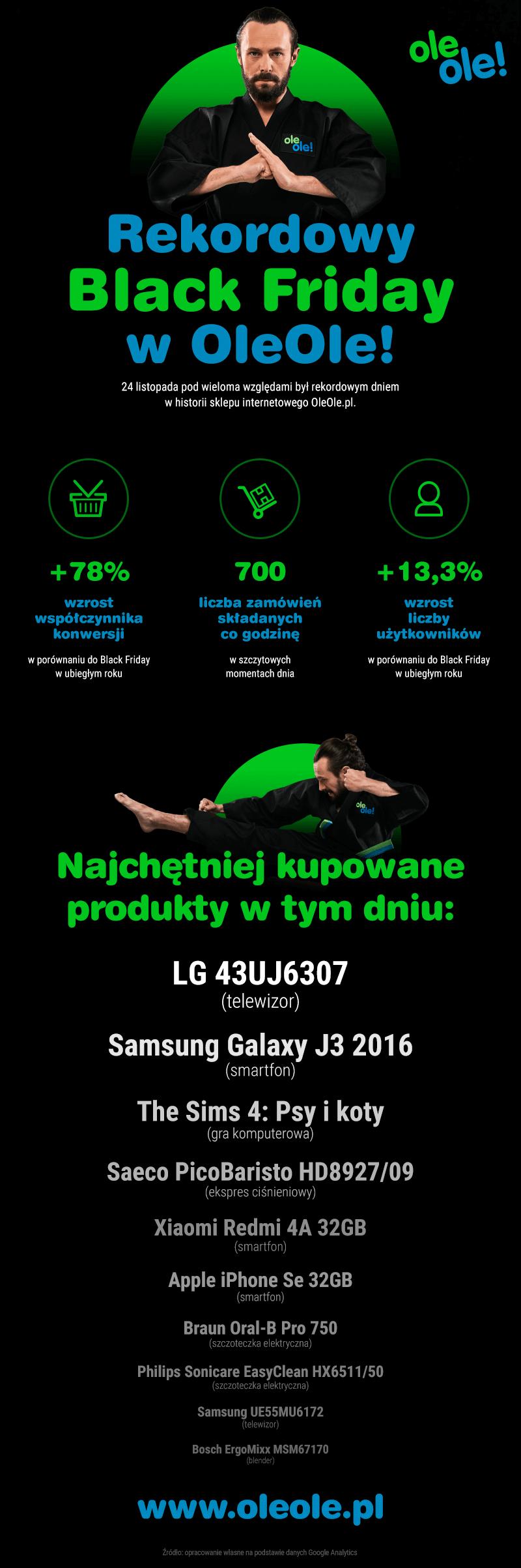 oleole_infografika_blackfriday.png