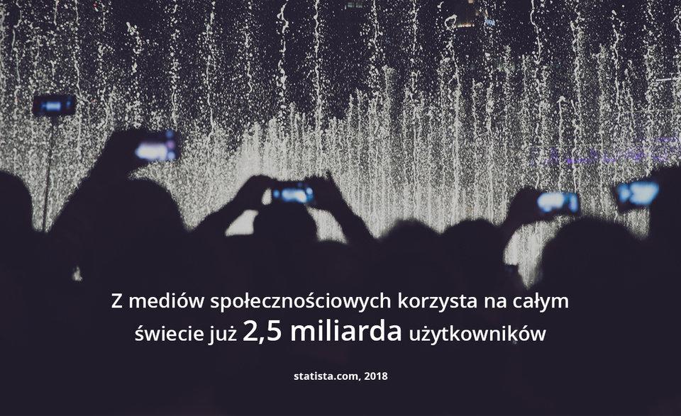 blog_tresc_Przewidujemy przyszłość mediów społecznościowych.jpg