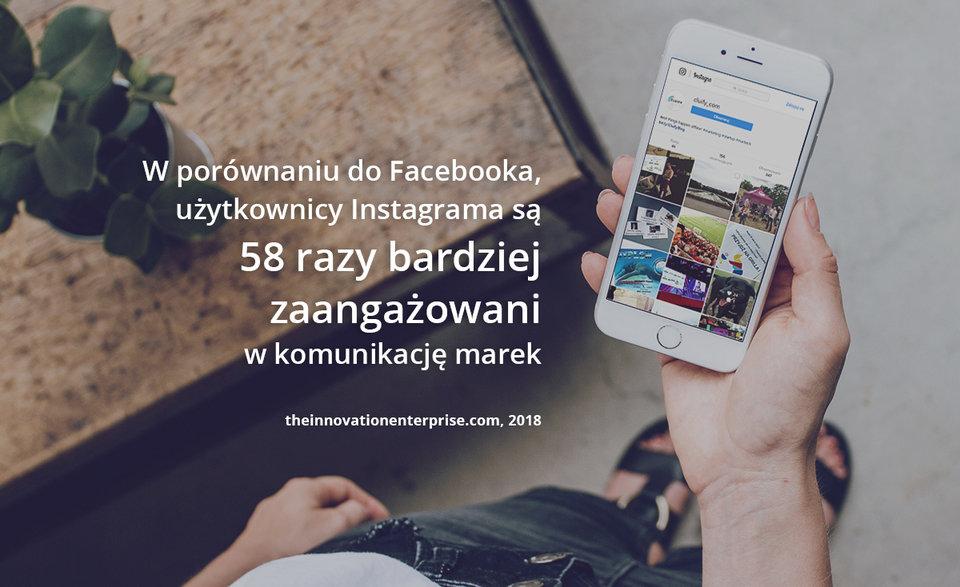 blog_tresc3_Przewidujemy przyszłość mediów społecznościowych.jpg