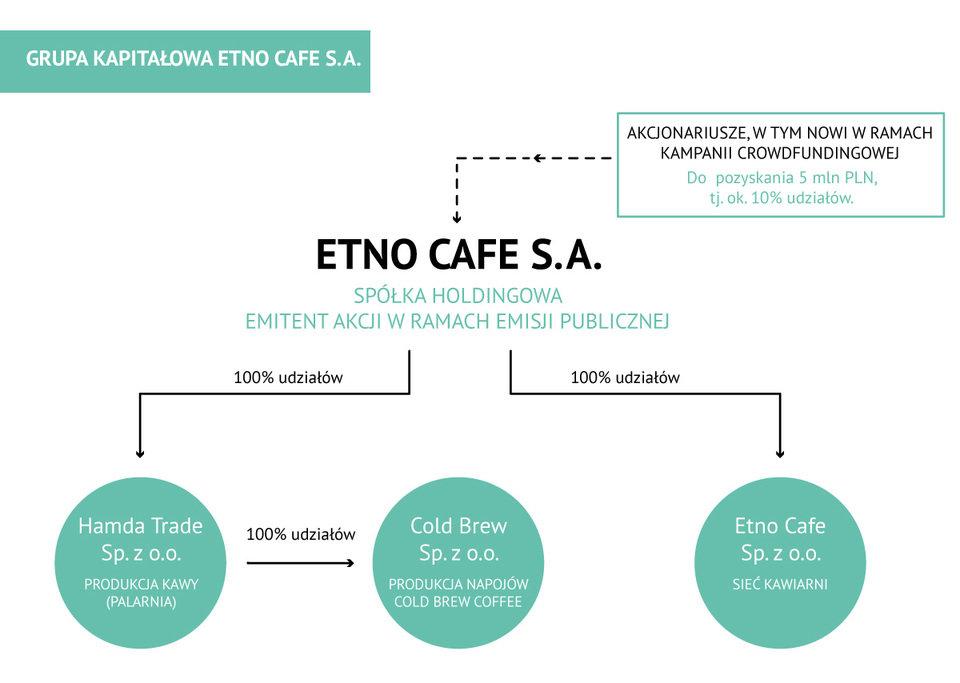 grafika etno cafe.jpg