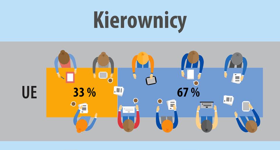 Źródło: Eurostat<br>