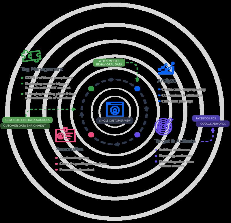 PPMS_diagram_onWhite.png