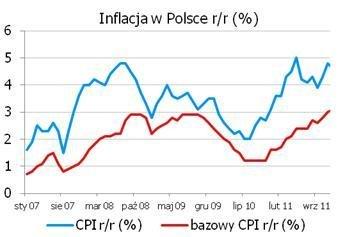 inflacja-11.jpg