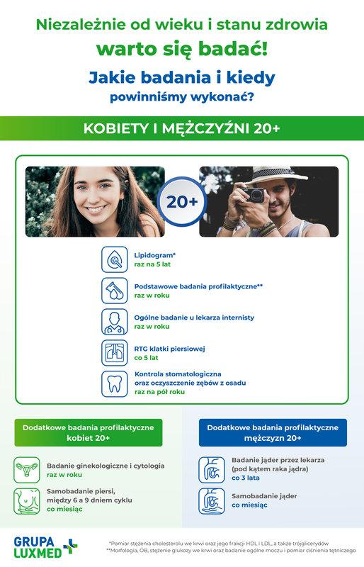 Badania_profilaktyczne_dla_20latkow.jpg