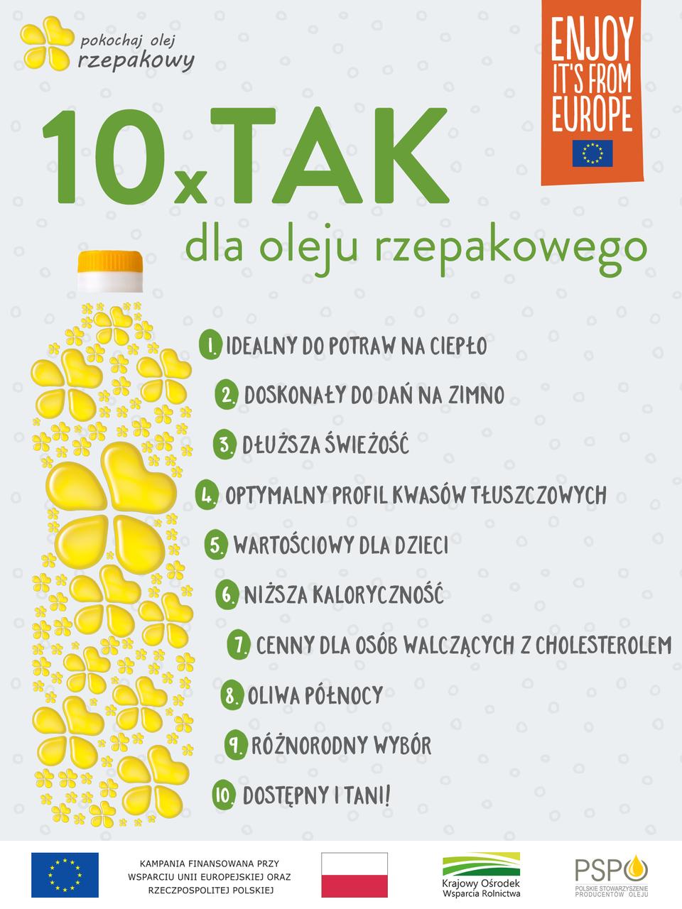 10 x TAK dla oleju rzepakowego
