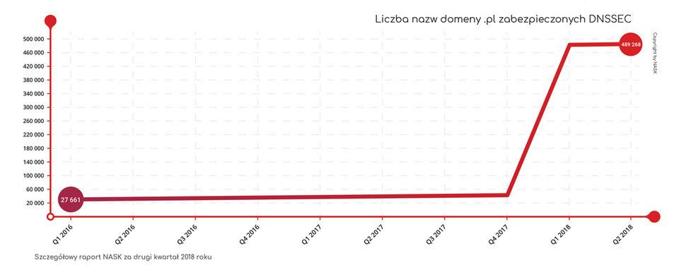 wykres-6.jpg