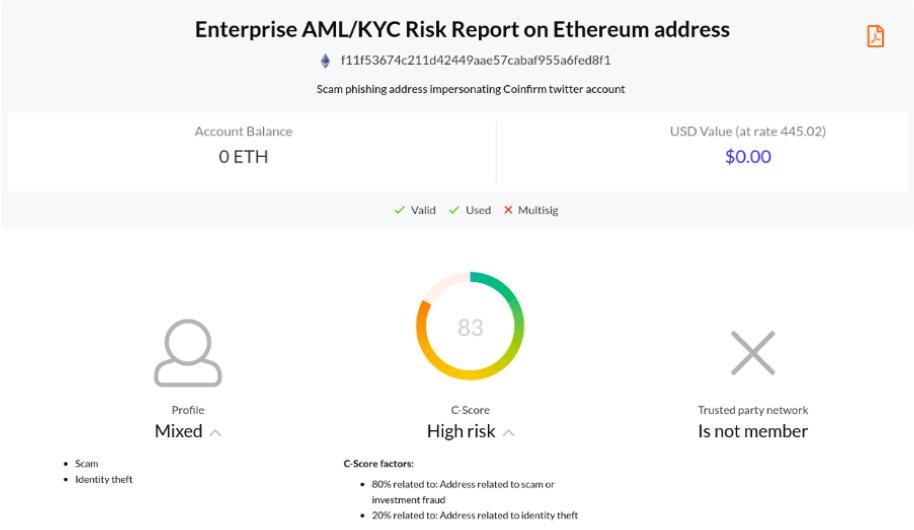AMLKYC-risk.png