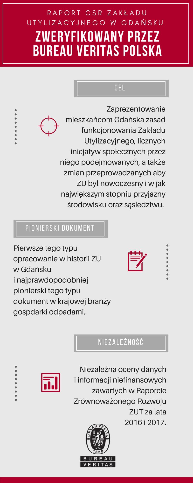 Infografika- Raport CSR.png