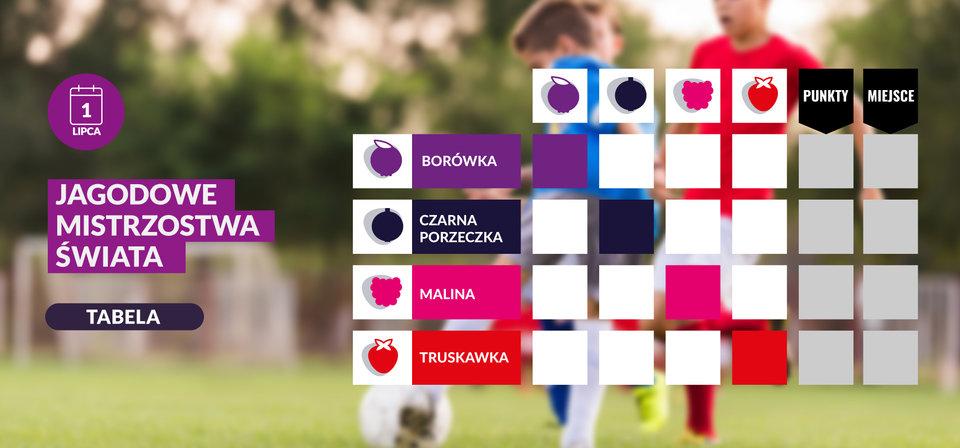 Jagodowe Mistrzostwa 2018 (1).jpg