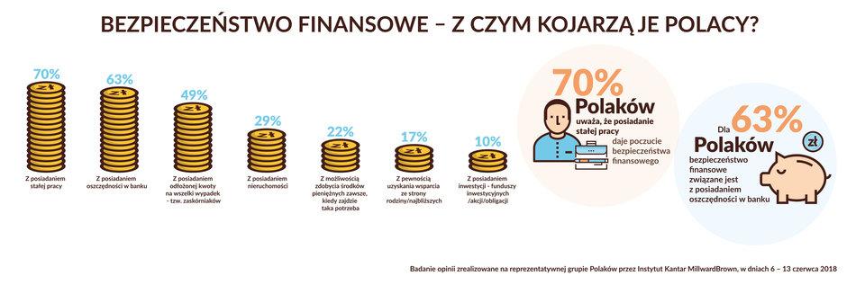 nestbank infografika wykres v5.jpg