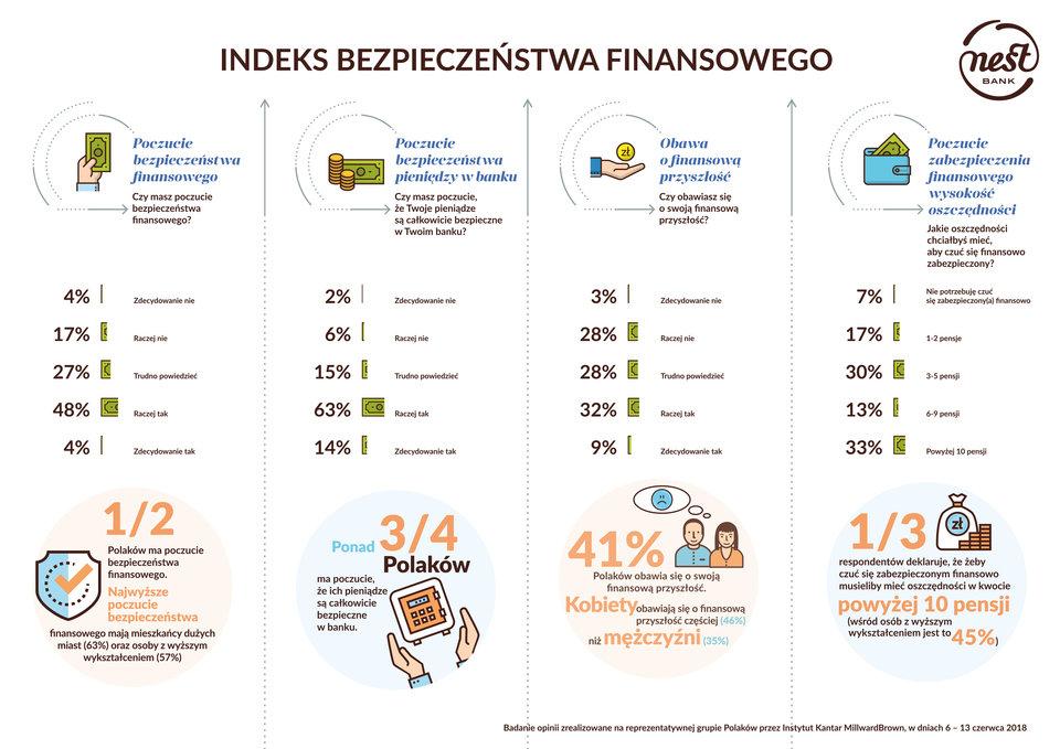 nestbank infografika zbiorcza v4.jpg