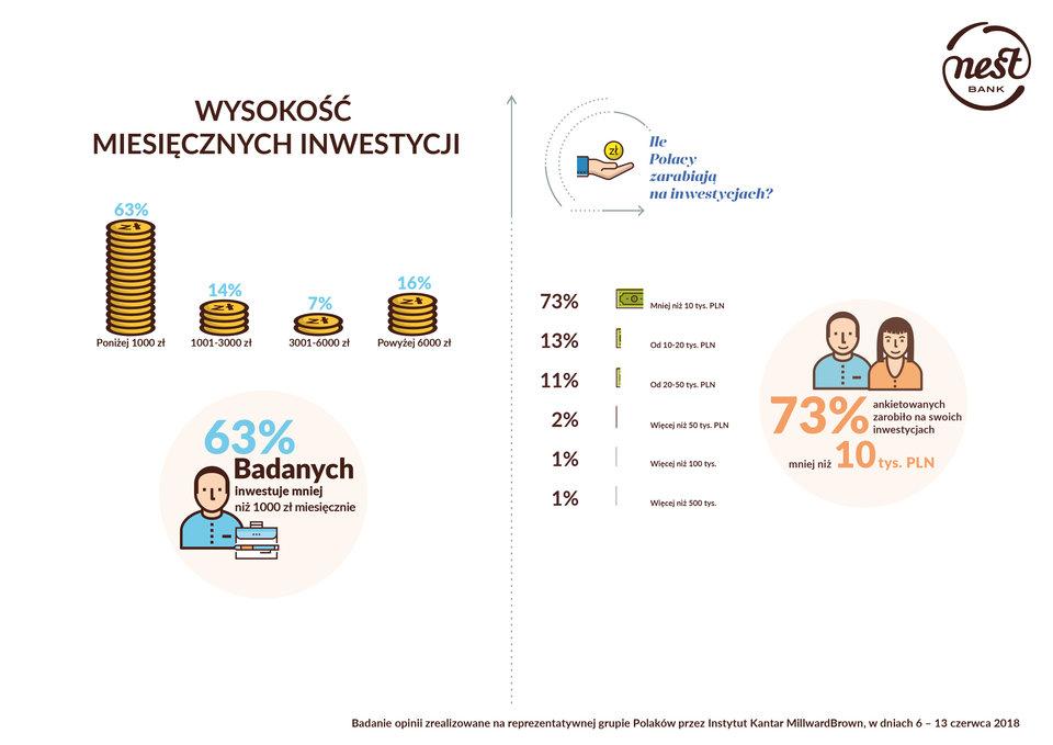 190 nestbank infografiki zbiorcze cz2 v2 2 strony-1.jpg