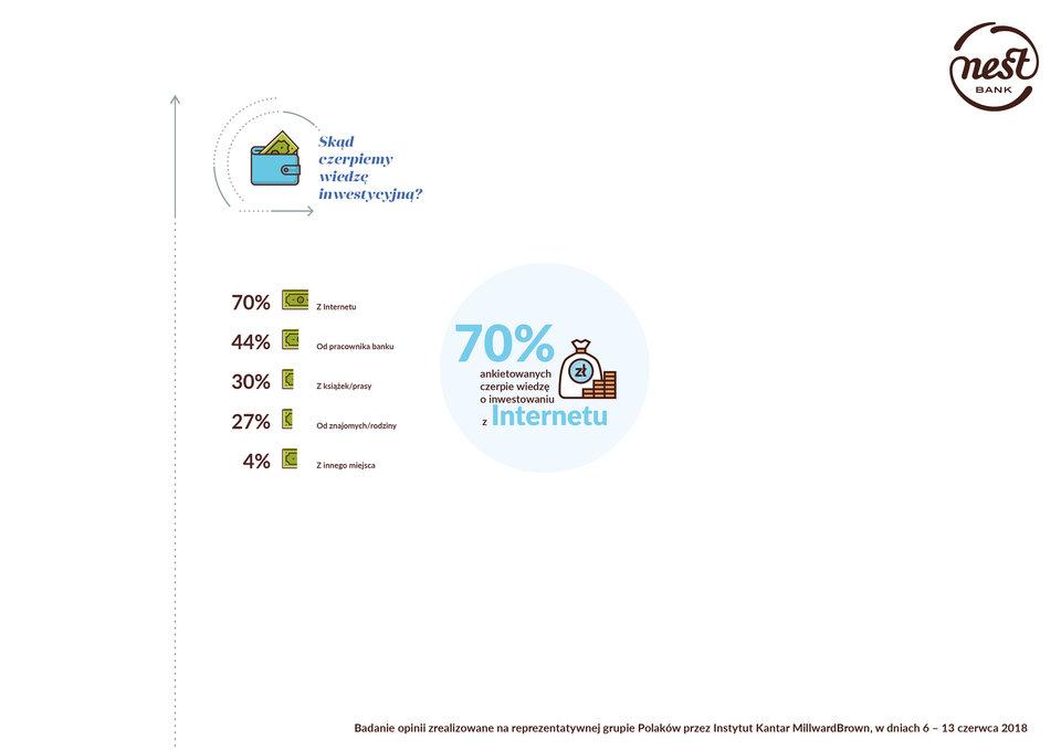 190 nestbank infografiki zbiorcze cz2 v2 2 strony-2.jpg
