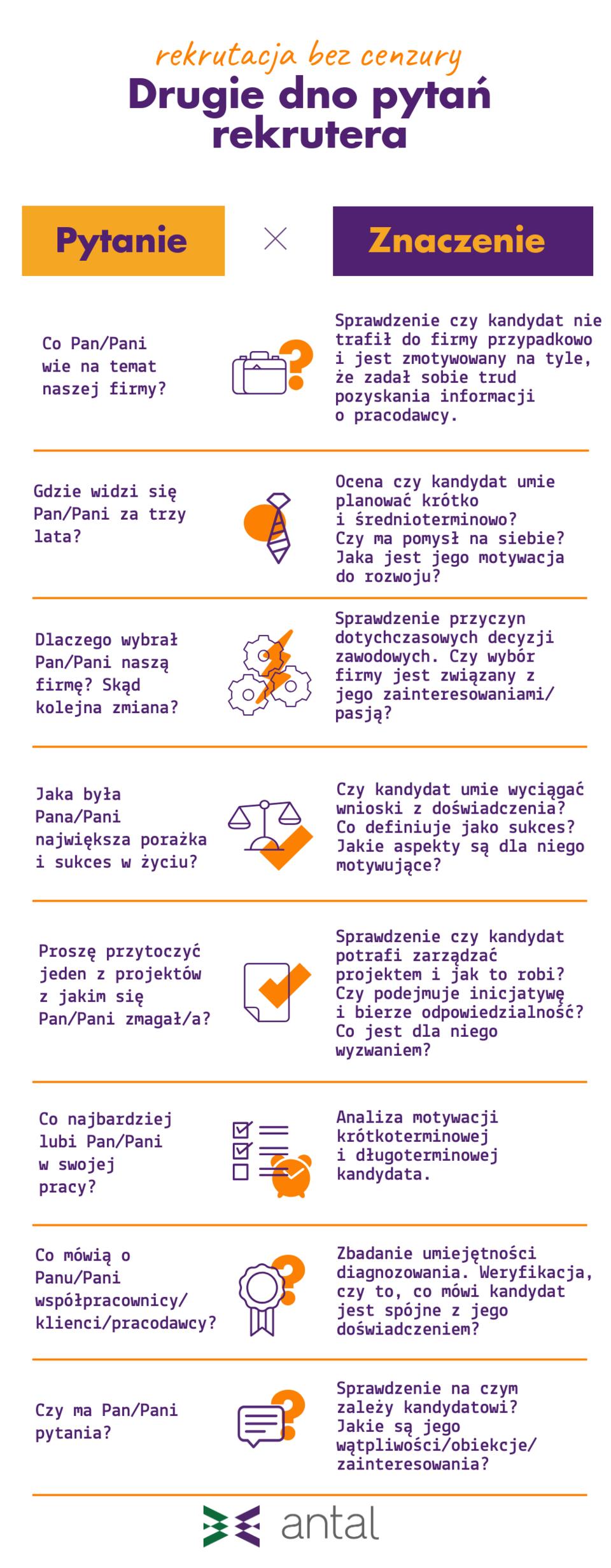 Infografika_Drugie_dno_pytań_rekrutera.png