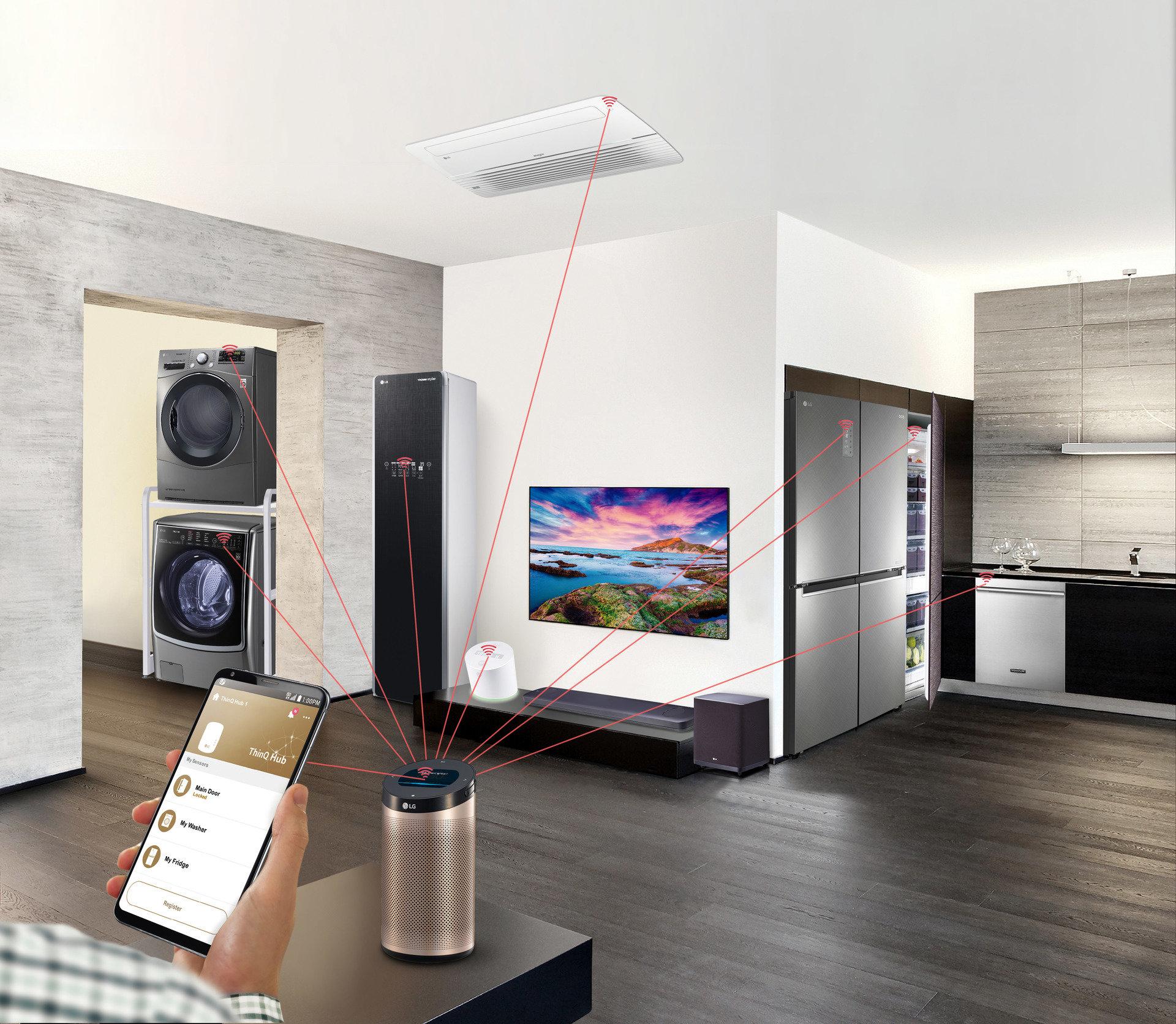 Apartamenty przyszłości z ekosystemem inteligentnych rozwiązań od LG