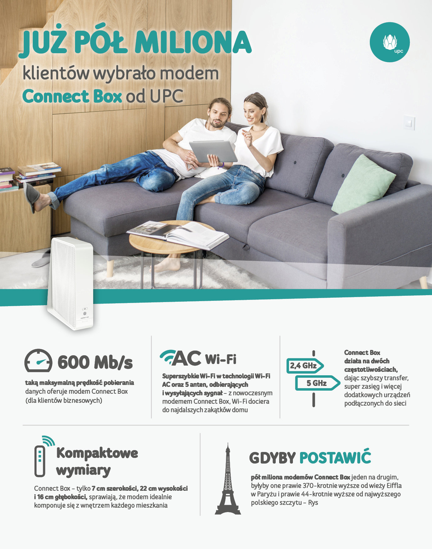 Już pół miliona domów i firm w Polsce z modemem Connect Box od UPC