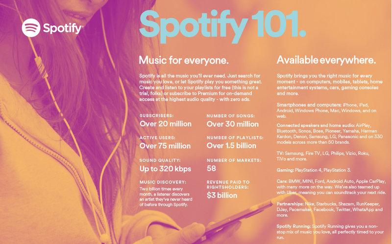 Spotify_101.jpg