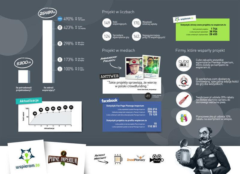 infografika_piwne_imperium-1024x742.jpg